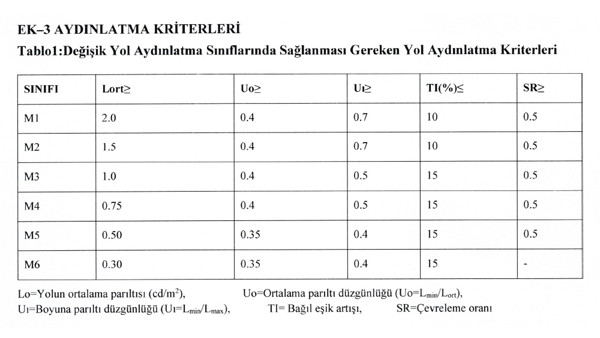 Isik-Kirliligi-1