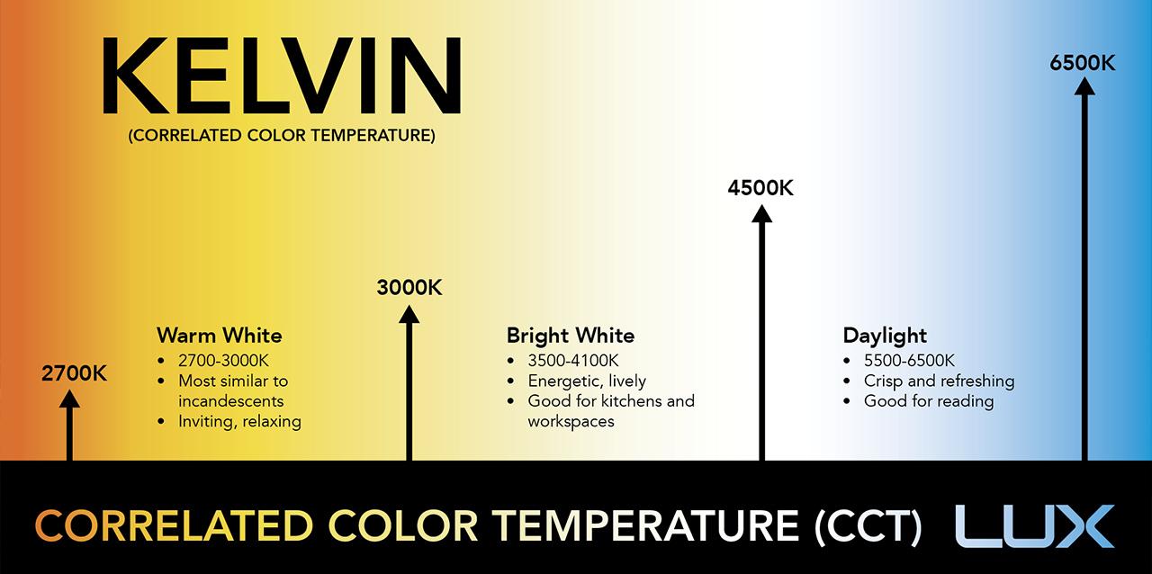 Görünüm tipinde soğuk renkler