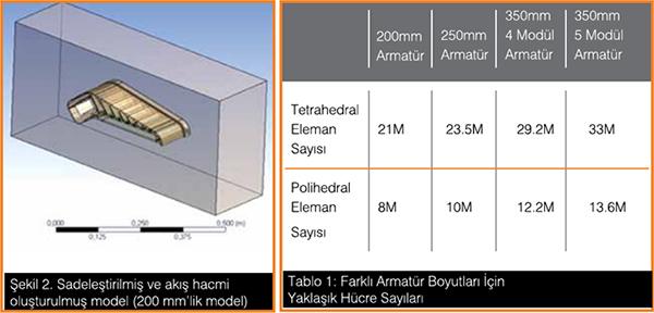 Termal-Analiz-Sekil-2