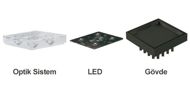 Moduler-LED-Aydinlatma-Sistemleri Led Aydınlatma Sistemleri Ankara, Ankara Led Dönüşüm, Led Sistemler ankara, ucuz aydınlatma led ankara